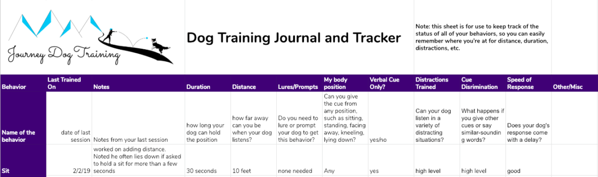 Get a Free Online Dog Training Journal   Journey Dog Training